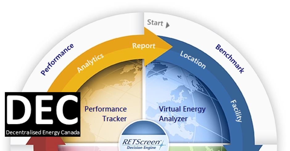 RETScreen Expert for Energy Ef...